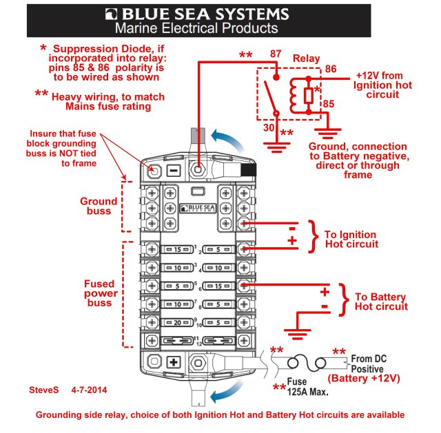 relays page 6 for those who are more comfortable wiring diagrams blue sea fuse block ground bus relay for ease of connecting of both battery hot circuits and