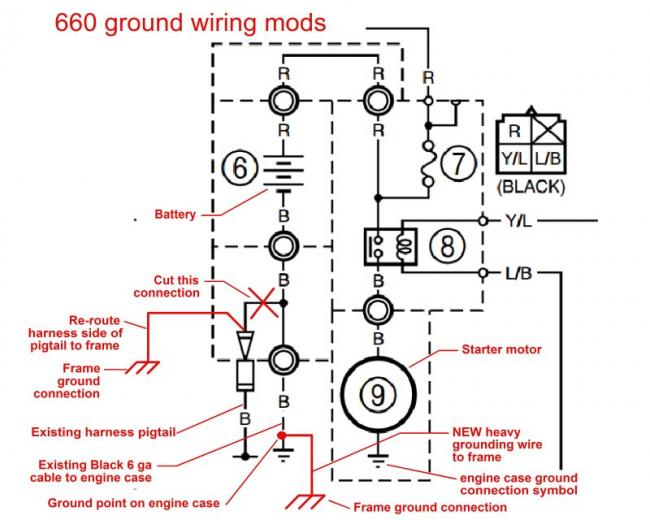 22 yamaha rhino 660 wiring diagram dolgular com 2004 Rhino 660 Winch Mount at panicattacktreatment.co