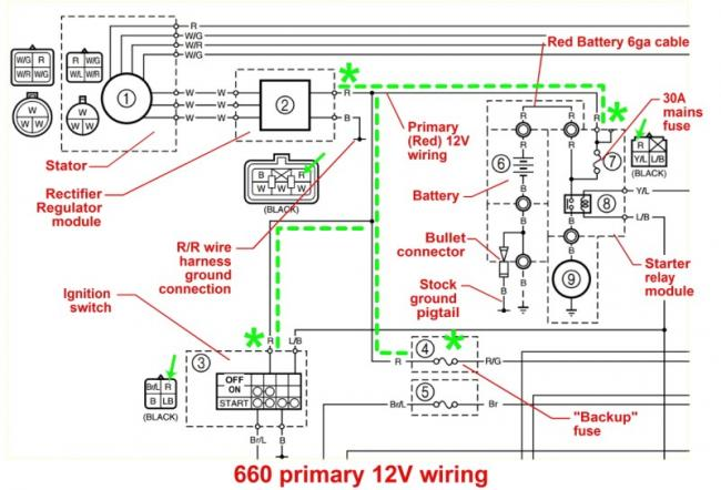 7 5 wire regulator wiring diagram for rhino wiring diagrams Yamaha Banshee Wiring -Diagram at webbmarketing.co